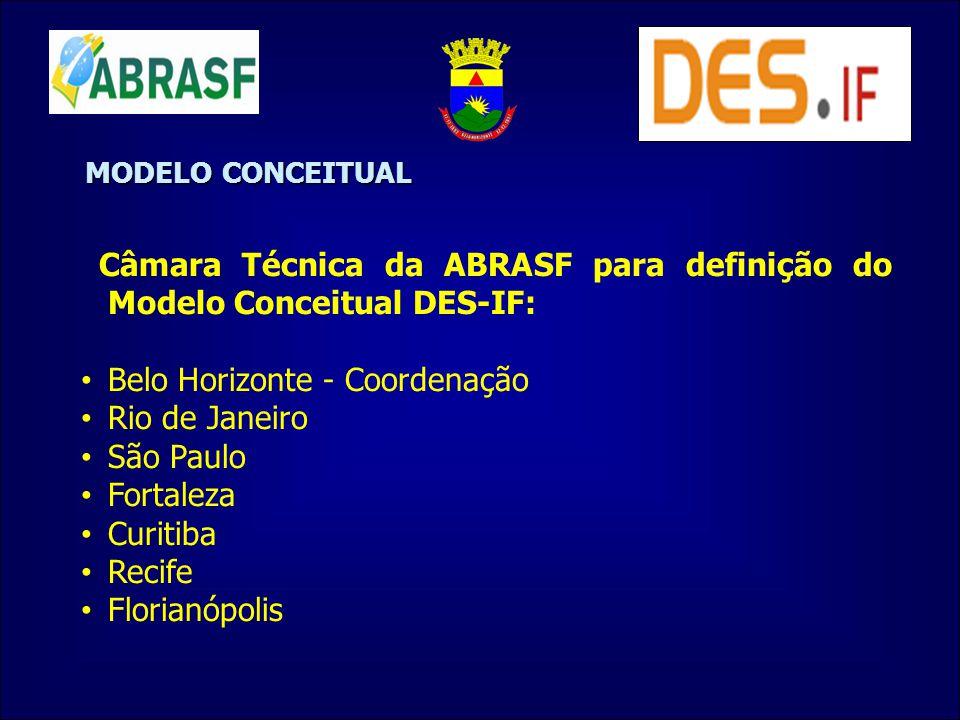 Câmara Técnica da ABRASF para definição do Modelo Conceitual DES-IF:
