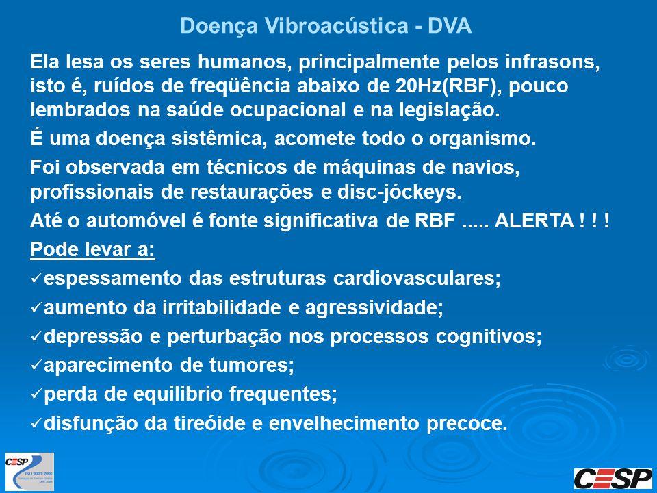 Doença Vibroacústica - DVA