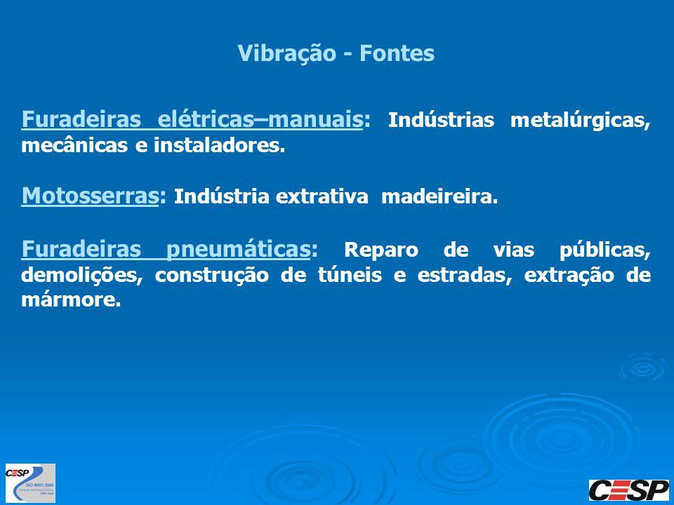 Vibração - Fontes Furadeiras elétricas–manuais: Indústrias metalúrgicas, mecânicas e instaladores. Motosserras: Indústria extrativa madeireira.