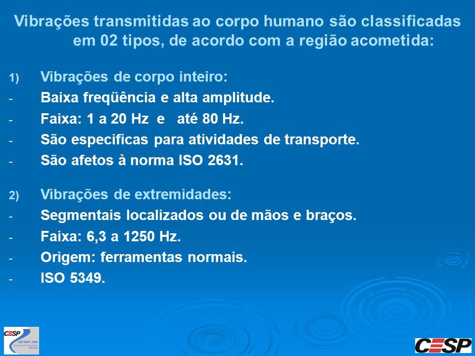 Vibrações transmitidas ao corpo humano são classificadas em 02 tipos, de acordo com a região acometida:
