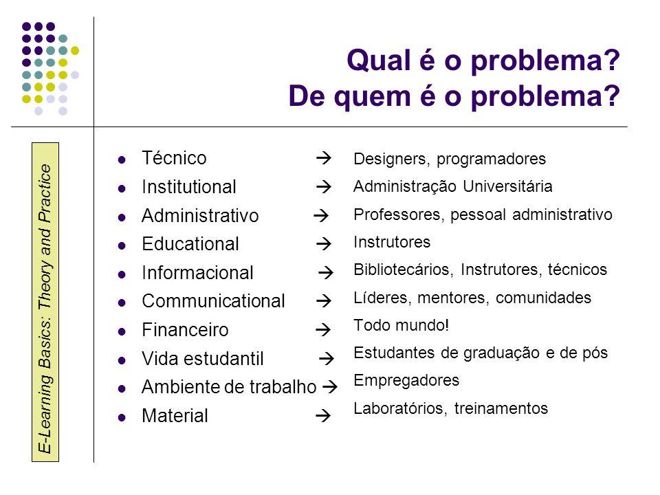 Qual é o problema De quem é o problema
