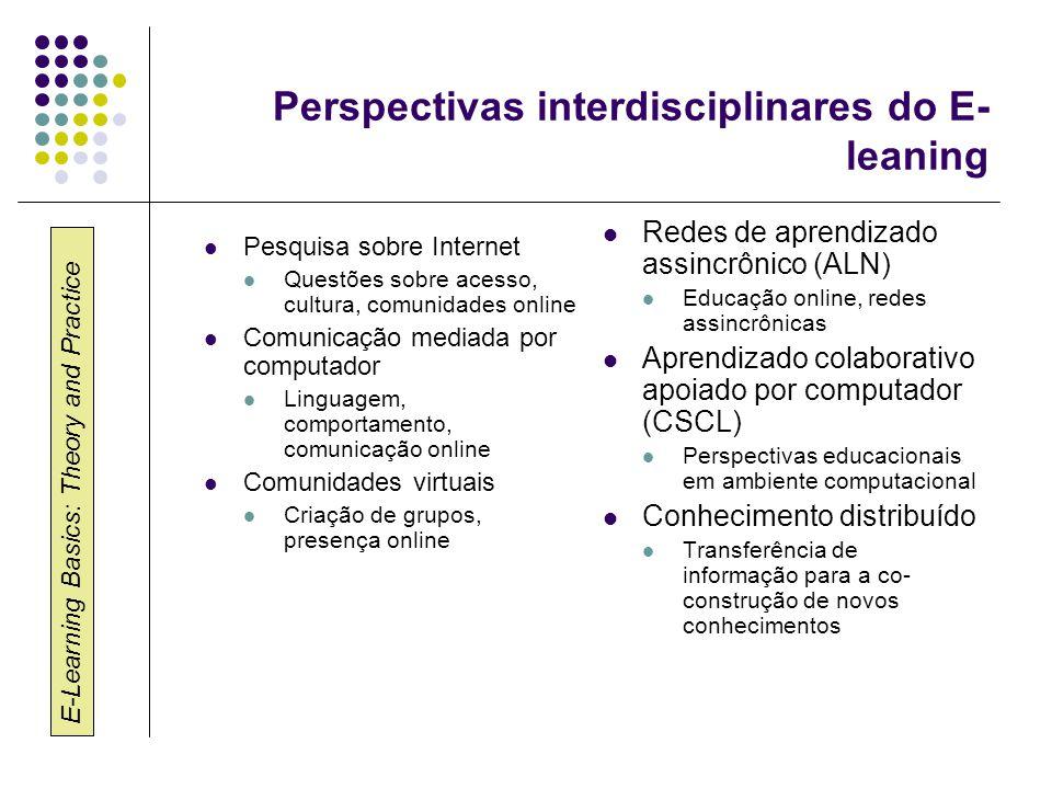 Perspectivas interdisciplinares do E-leaning