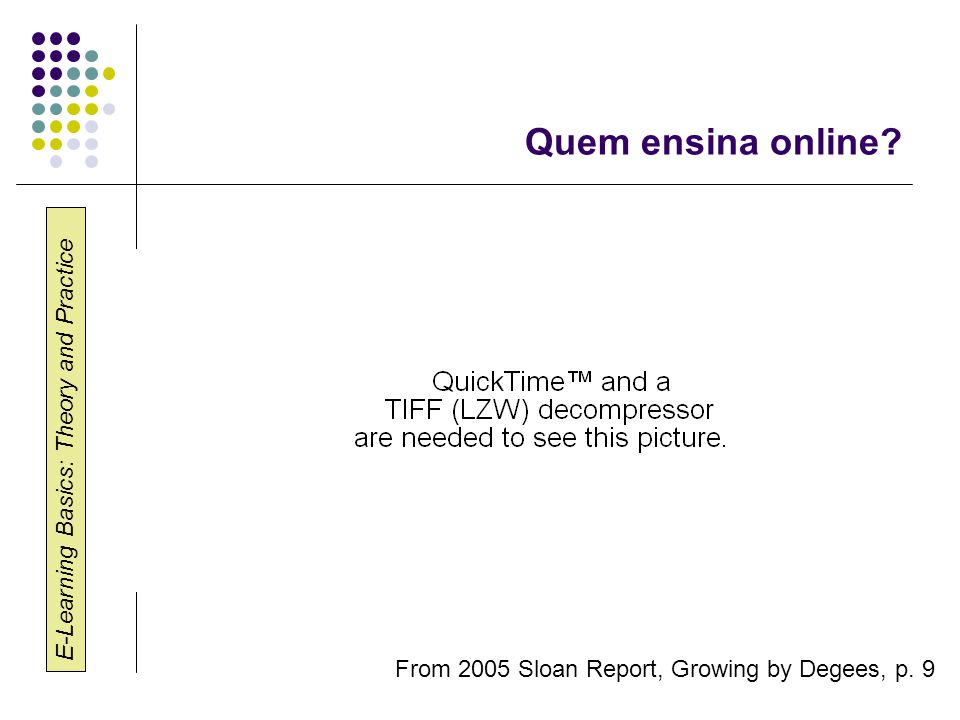 Quem ensina online From 2005 Sloan Report, Growing by Degees, p. 9