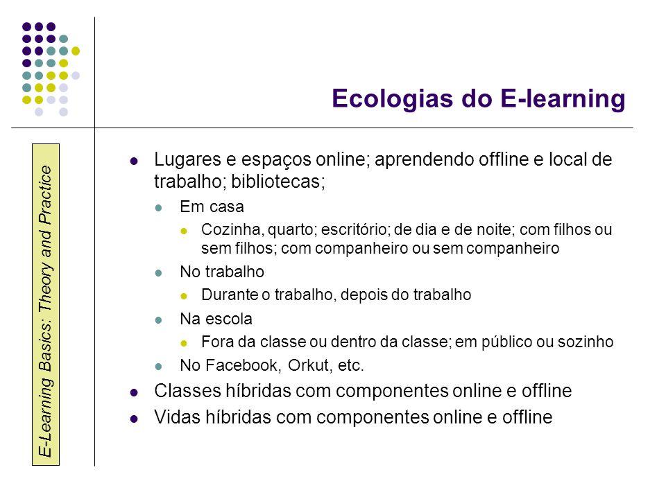 Ecologias do E-learning