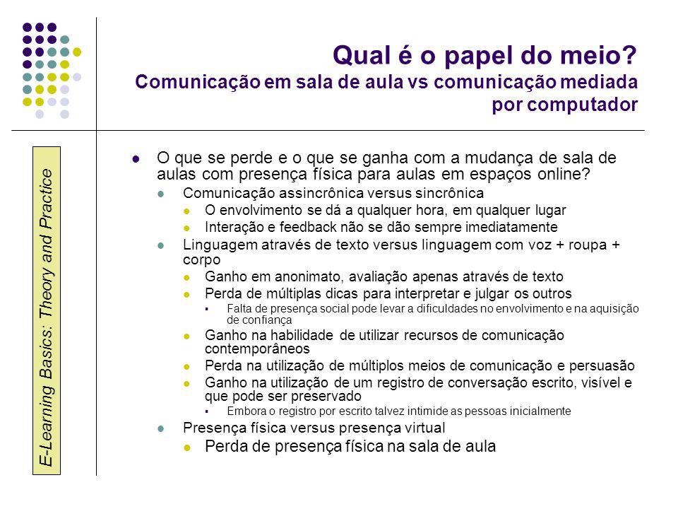 Qual é o papel do meio Comunicação em sala de aula vs comunicação mediada por computador