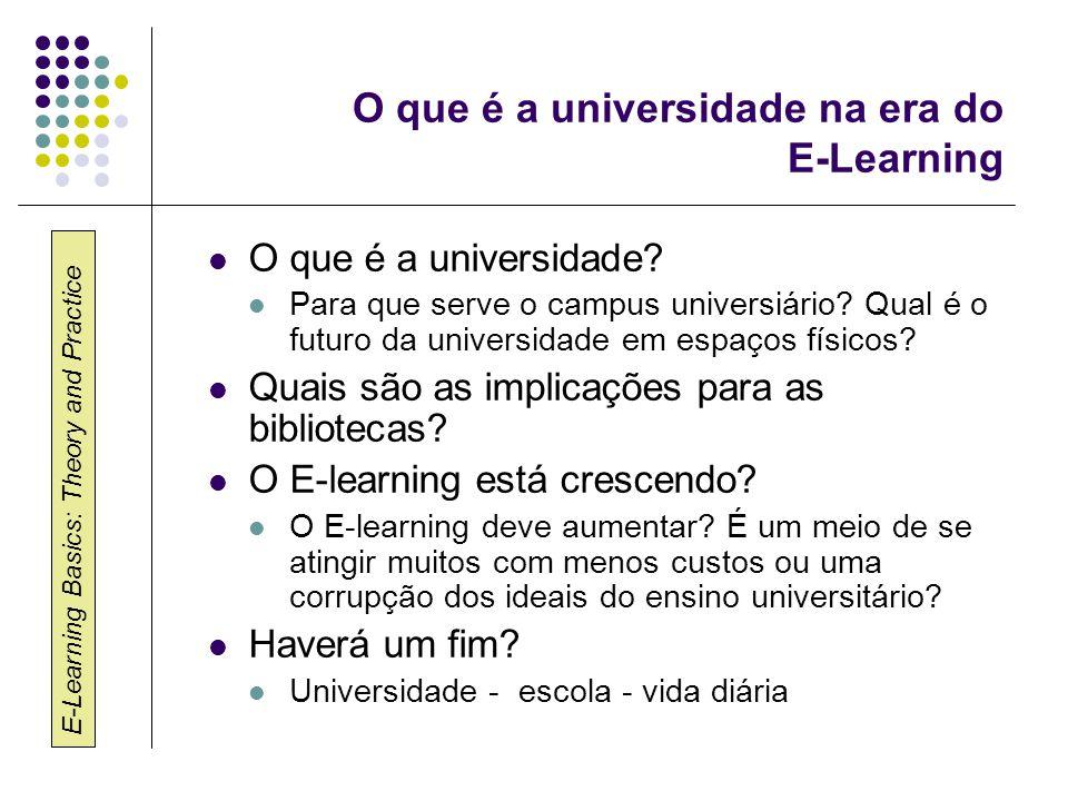 O que é a universidade na era do E-Learning