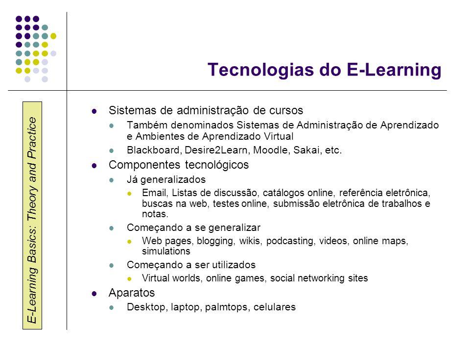 Tecnologias do E-Learning