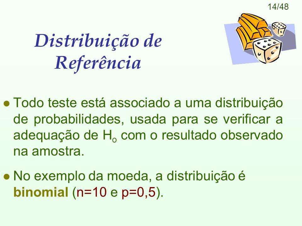 Distribuição de Referência