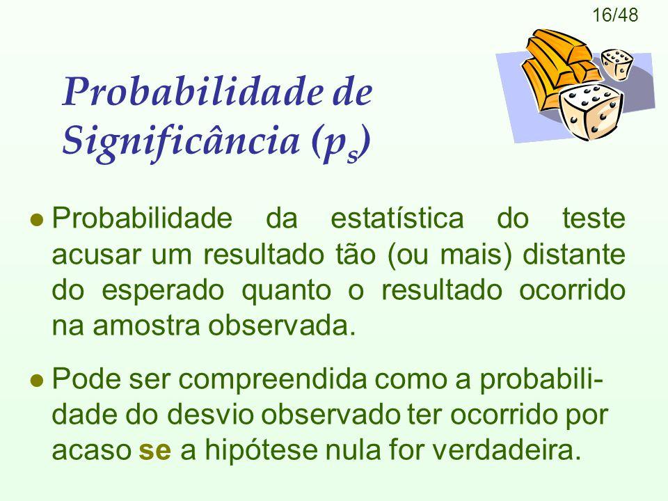 Probabilidade de Significância (ps)