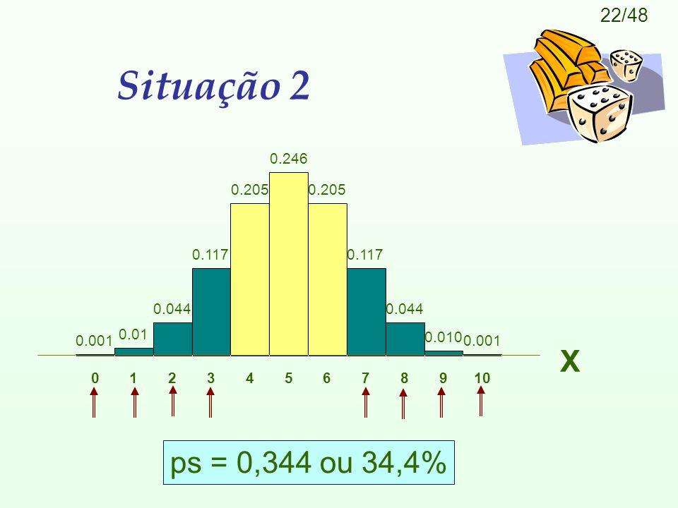 Situação 2 0.246. 0.205. 0.205. 0.117. 0.117. 0.044. 0.044. 0.01. 0.001. 0.010. 0.001. X.