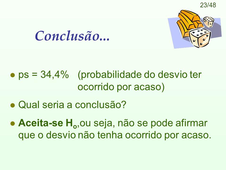 Conclusão... ps = 34,4% (probabilidade do desvio ter ocorrido por acaso) Qual seria a conclusão