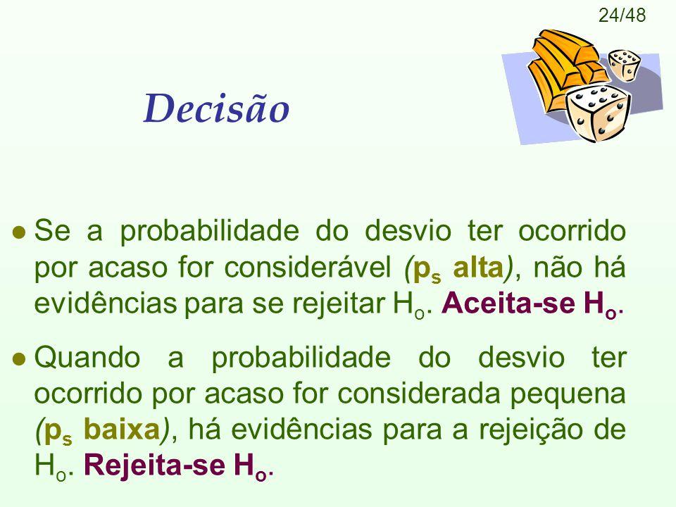 Decisão Se a probabilidade do desvio ter ocorrido por acaso for considerável (ps alta), não há evidências para se rejeitar Ho. Aceita-se Ho.