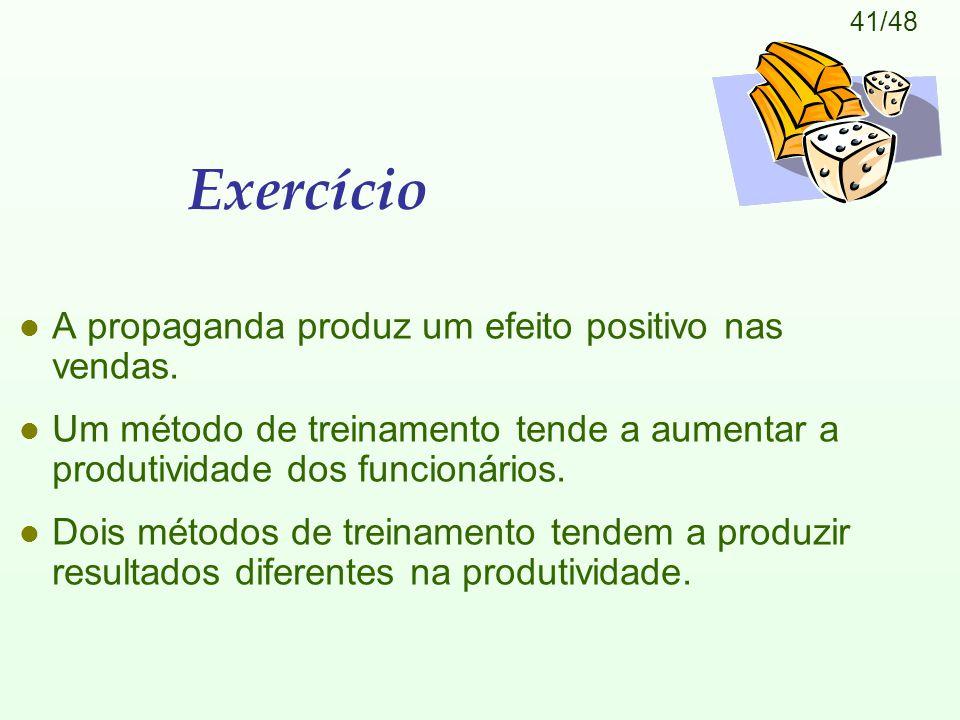 Exercício A propaganda produz um efeito positivo nas vendas.