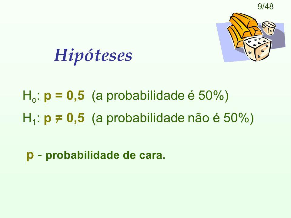 Hipóteses Ho: p = 0,5 (a probabilidade é 50%)