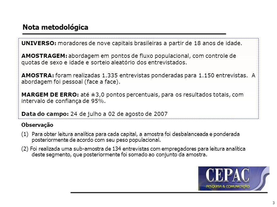 Nota metodológica UNIVERSO: moradores de nove capitais brasileiras a partir de 18 anos de idade.
