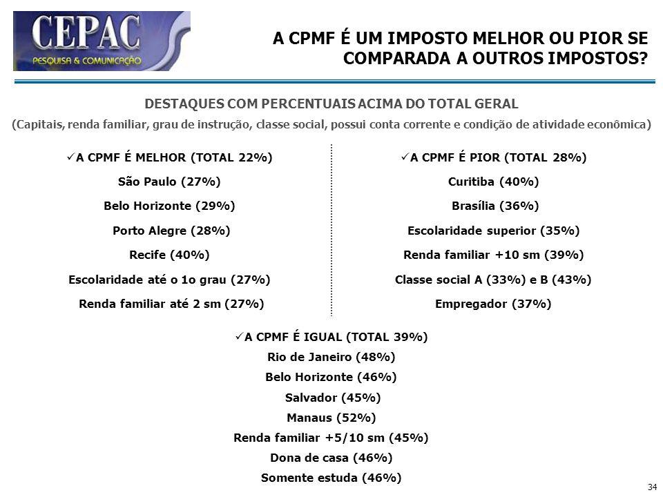A CPMF É UM IMPOSTO MELHOR OU PIOR SE COMPARADA A OUTROS IMPOSTOS