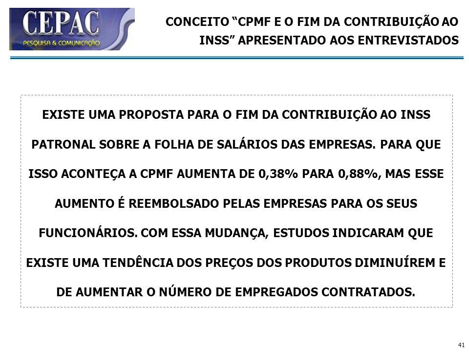 CONCEITO CPMF E O FIM DA CONTRIBUIÇÃO AO INSS APRESENTADO AOS ENTREVISTADOS