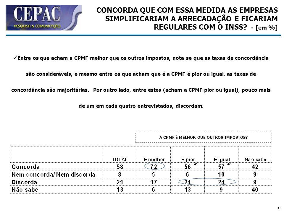 A CPMF É MELHOR QUE OUTROS IMPOSTOS