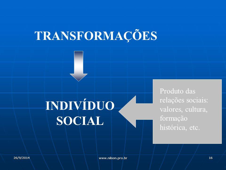 TRANSFORMAÇÕES INDIVÍDUO SOCIAL