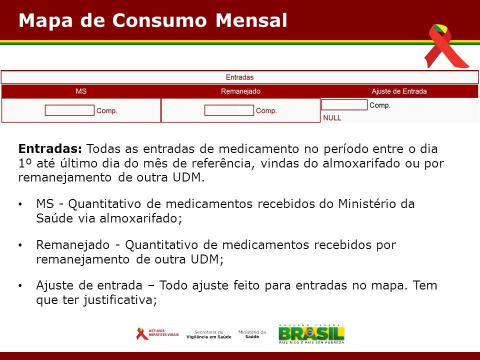 Mapa de Consumo Mensal