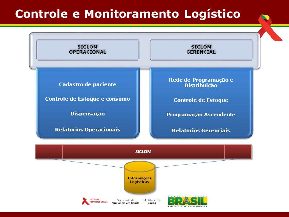 Controle e Monitoramento Logístico