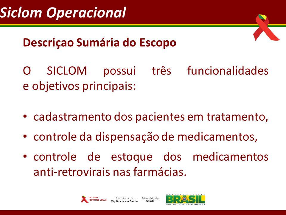 Siclom Operacional Descriçao Sumária do Escopo