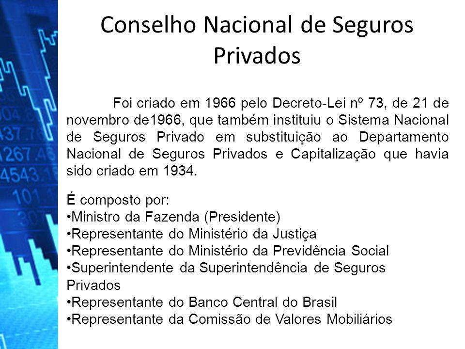 Conselho Nacional de Seguros Privados