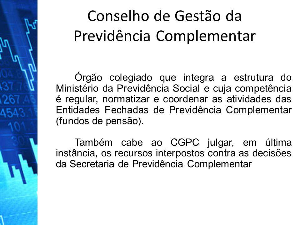 Conselho de Gestão da Previdência Complementar
