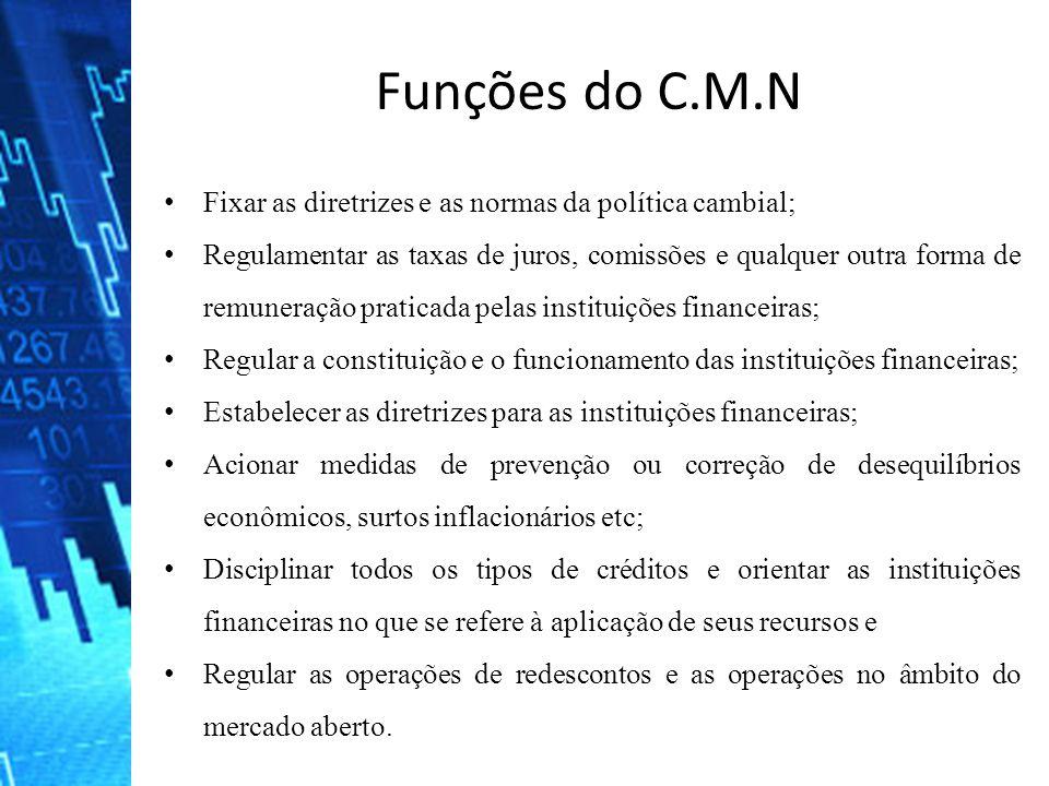Funções do C.M.N Fixar as diretrizes e as normas da política cambial;