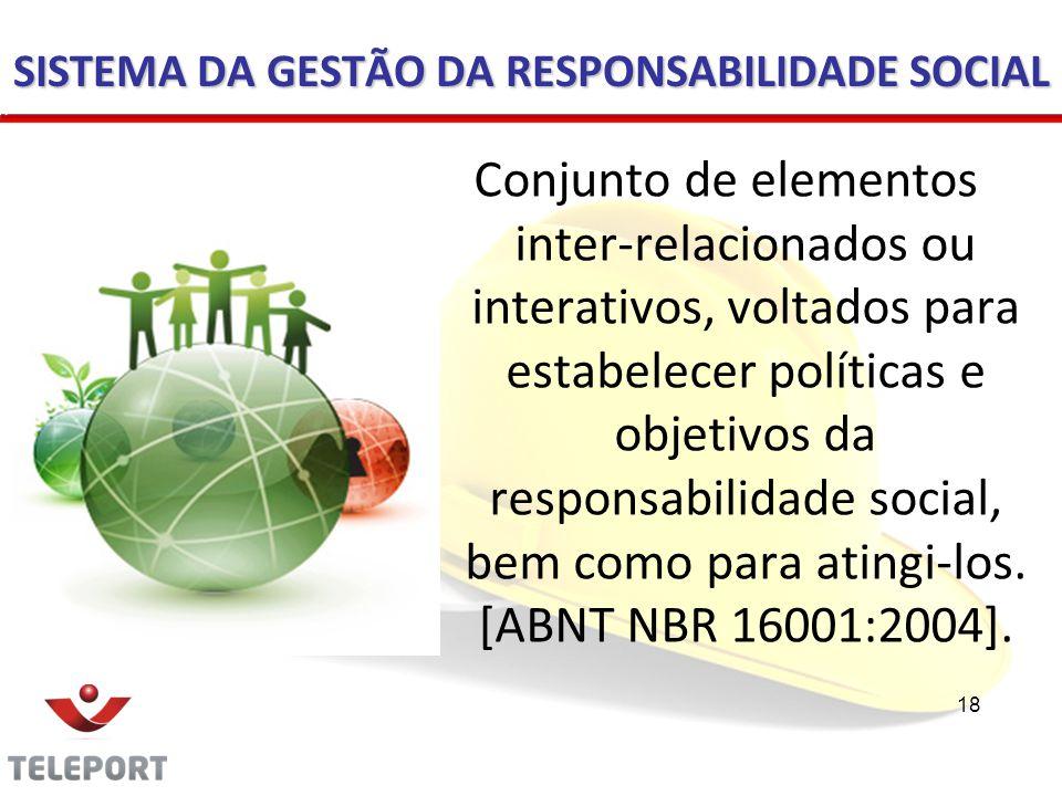 SISTEMA DA GESTÃO DA RESPONSABILIDADE SOCIAL