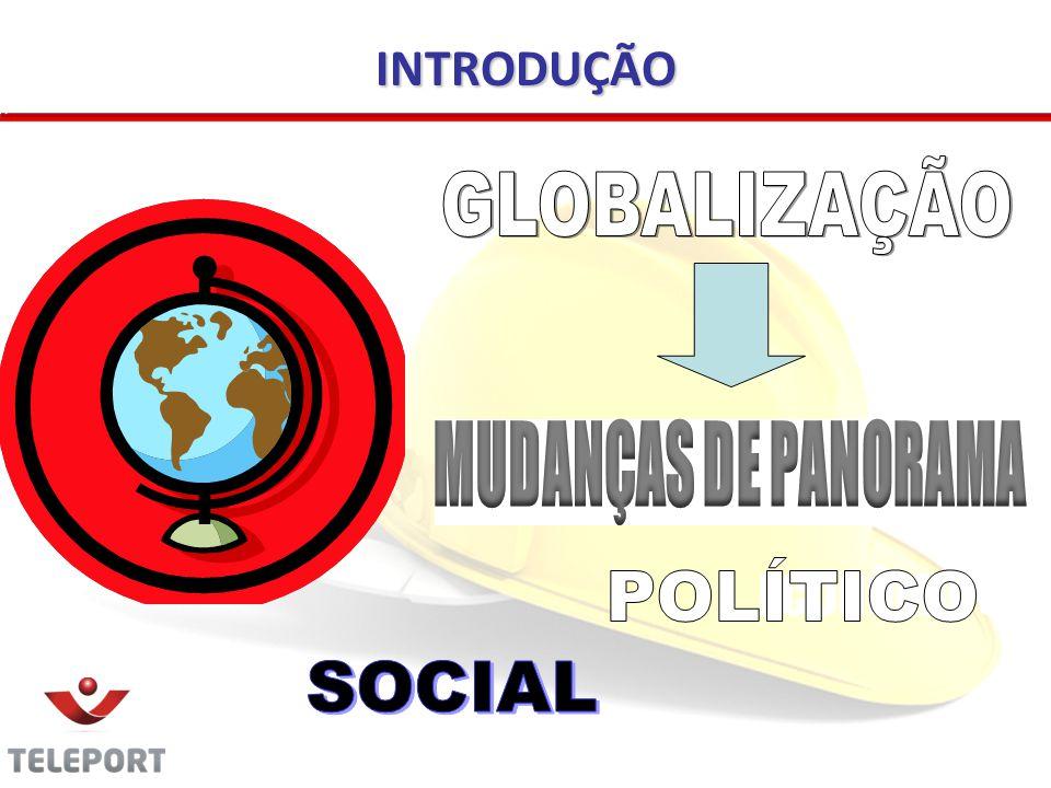 INTRODUÇÃO GLOBALIZAÇÃO MUDANÇAS DE PANORAMA POLÍTICO ECONÔMICO SOCIAL
