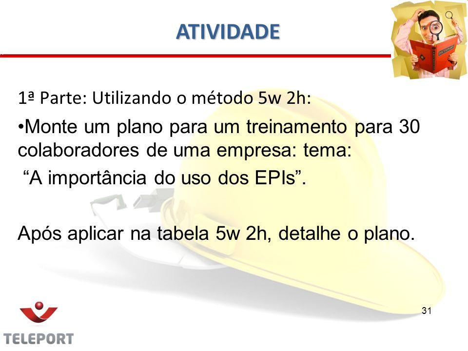 ATIVIDADE 1ª Parte: Utilizando o método 5w 2h: