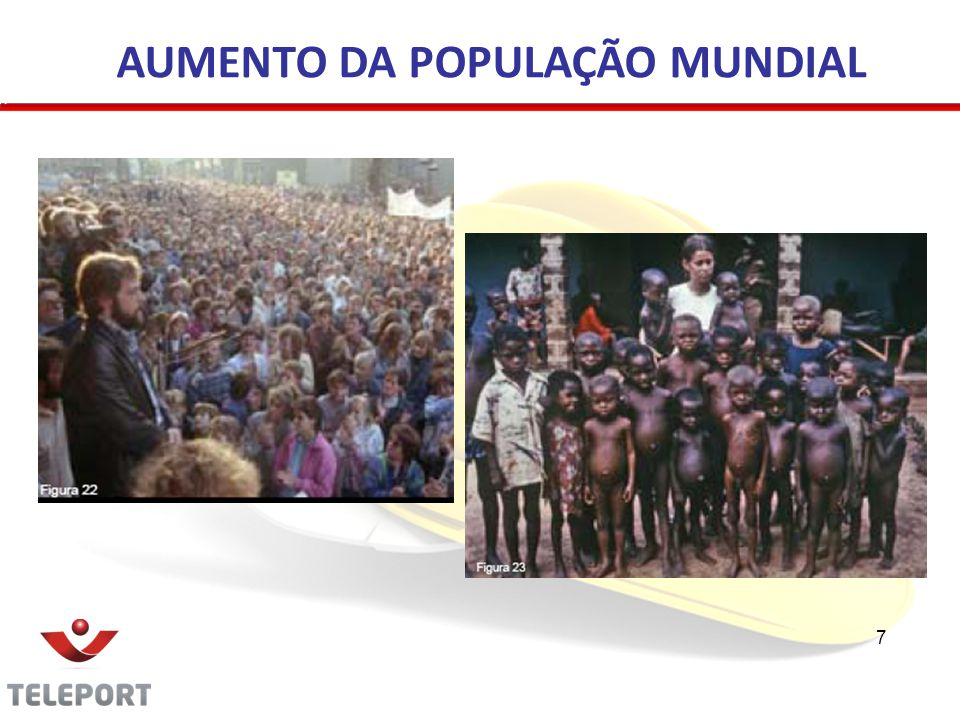 AUMENTO DA POPULAÇÃO MUNDIAL