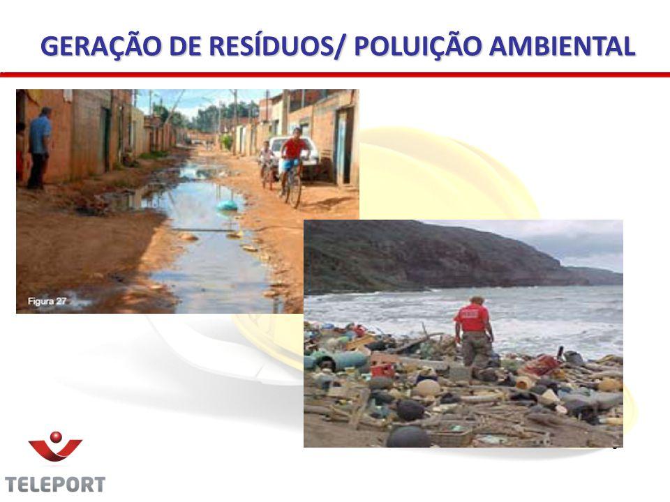 GERAÇÃO DE RESÍDUOS/ POLUIÇÃO AMBIENTAL