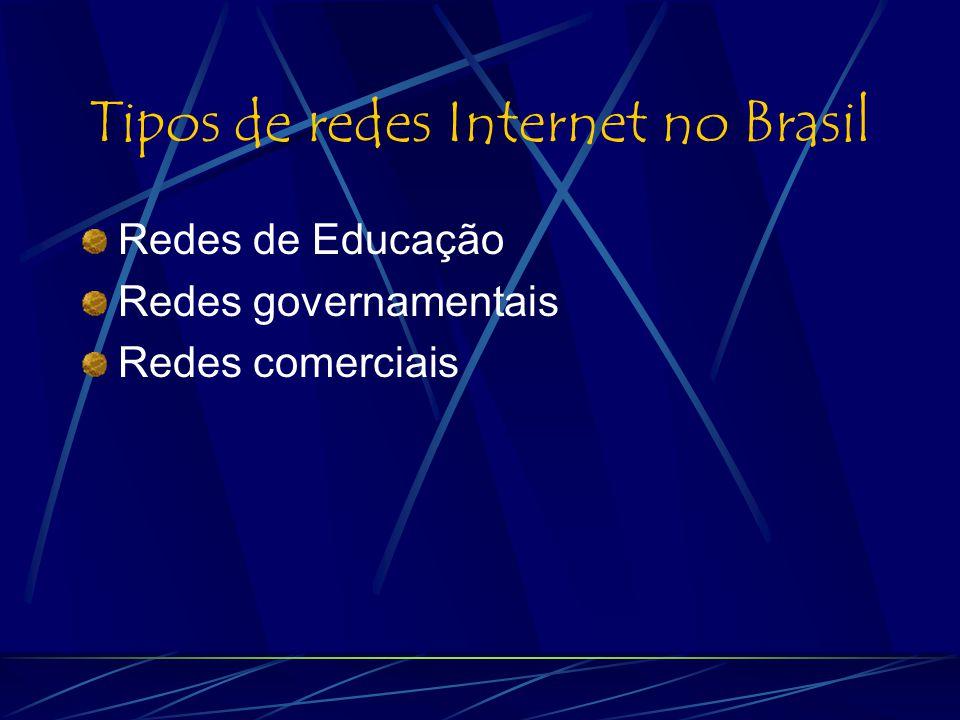 Tipos de redes Internet no Brasil