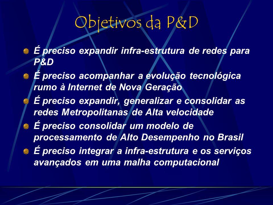 Objetivos da P&D É preciso expandir infra-estrutura de redes para P&D