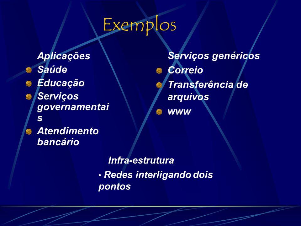 Exemplos Aplicações Infra-estrutura Serviços genéricos Saúde Correio