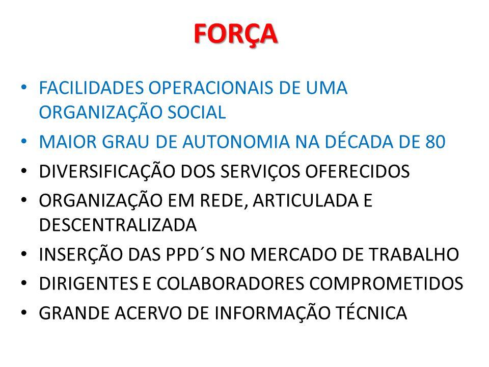 FORÇA FACILIDADES OPERACIONAIS DE UMA ORGANIZAÇÃO SOCIAL