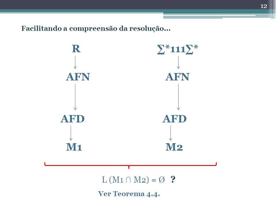 R ∑*111∑* AFN AFN AFD AFD M1 M2 L (M1 ∩ M2) = Ø