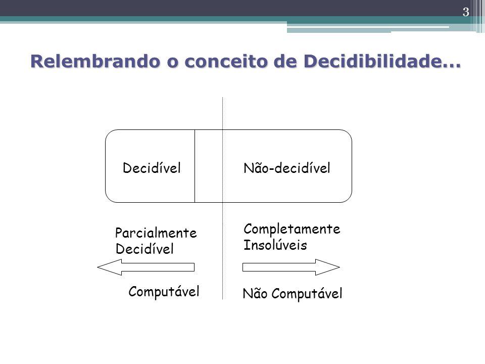Relembrando o conceito de Decidibilidade...