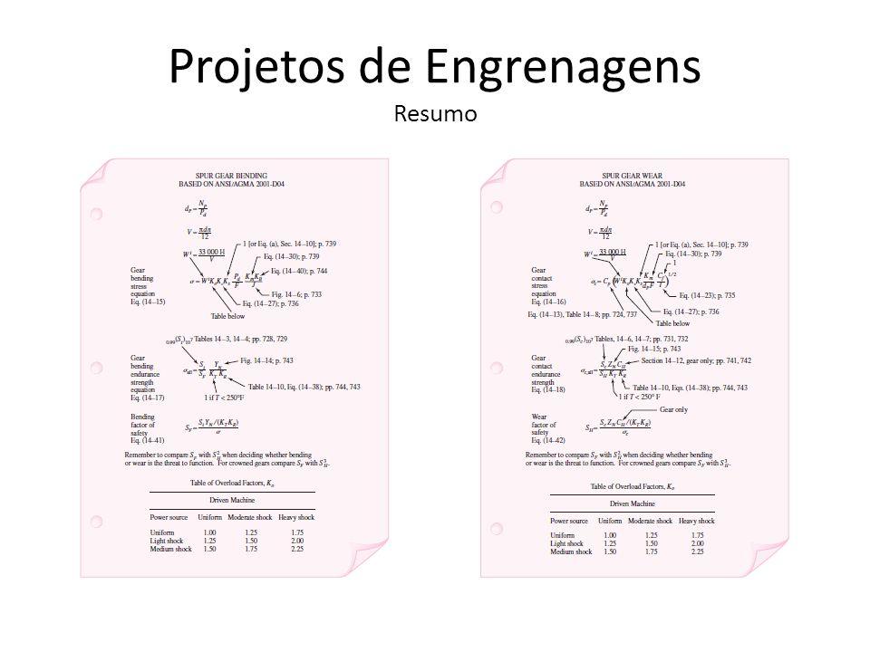 Projetos de Engrenagens Resumo