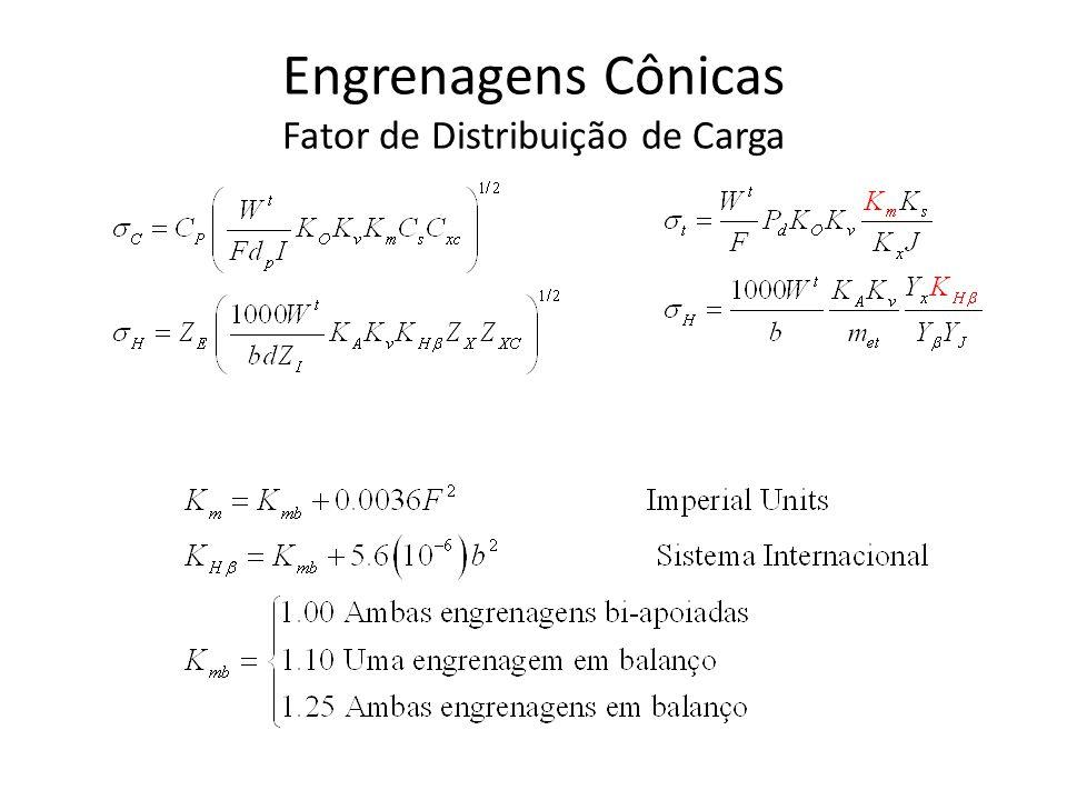 Engrenagens Cônicas Fator de Distribuição de Carga