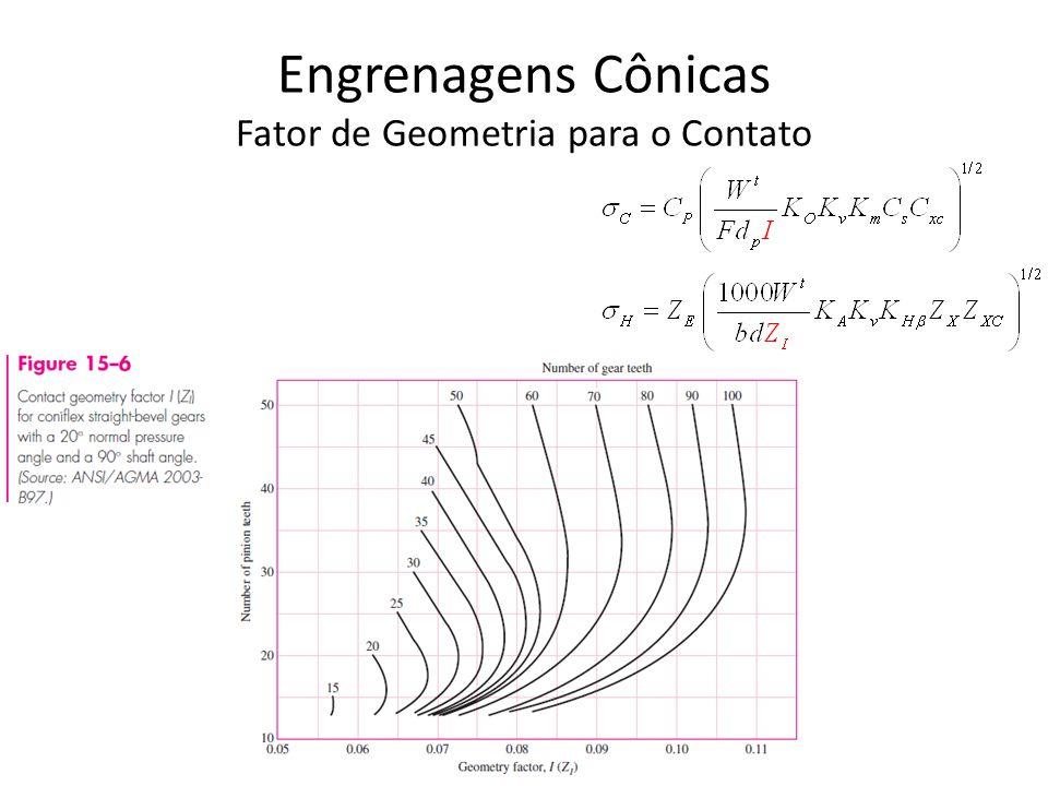 Engrenagens Cônicas Fator de Geometria para o Contato