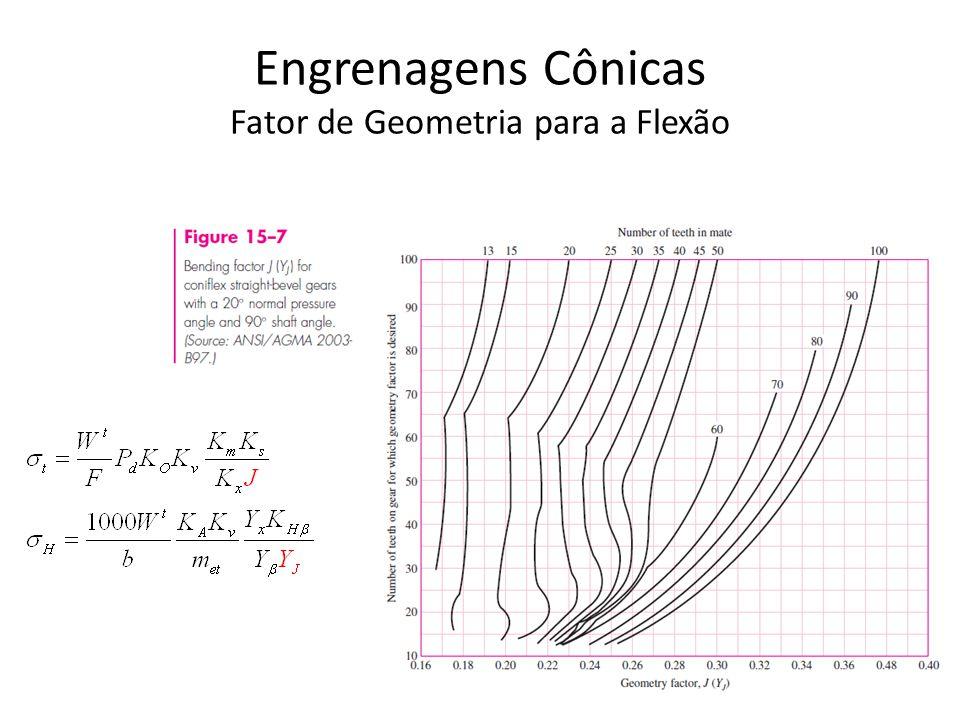 Engrenagens Cônicas Fator de Geometria para a Flexão