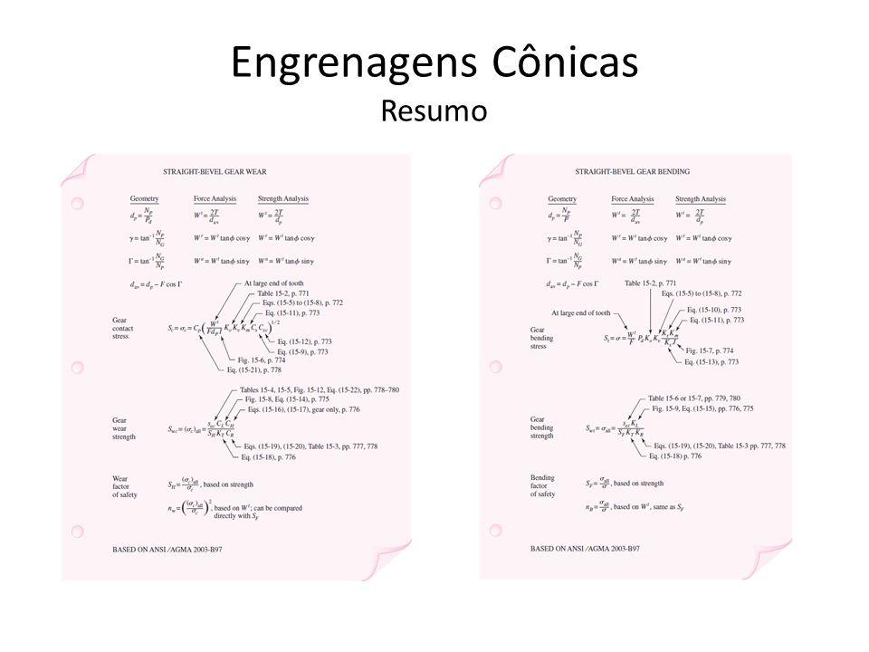 Engrenagens Cônicas Resumo