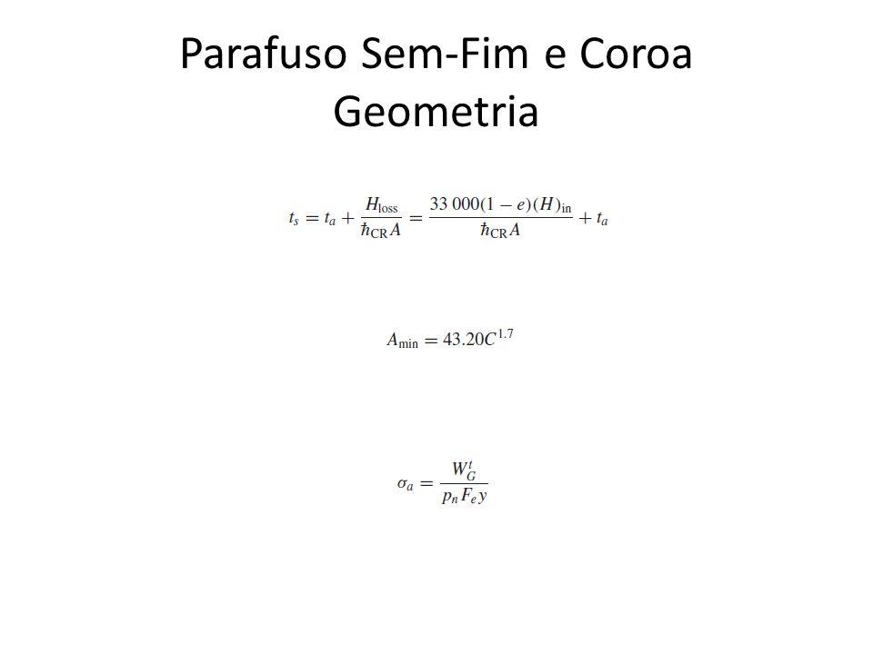 Parafuso Sem-Fim e Coroa Geometria