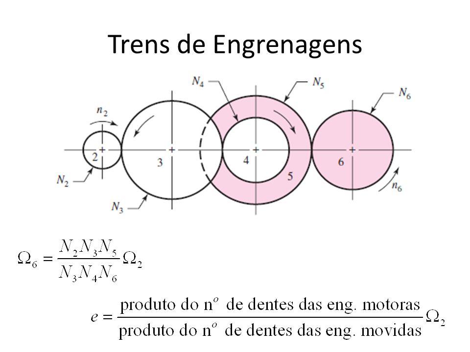 Trens de Engrenagens