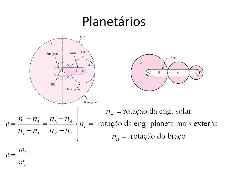 Planetários