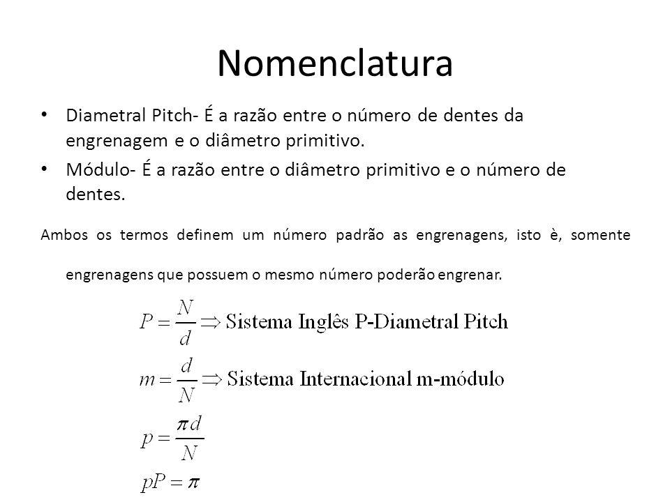 Nomenclatura Diametral Pitch- É a razão entre o número de dentes da engrenagem e o diâmetro primitivo.