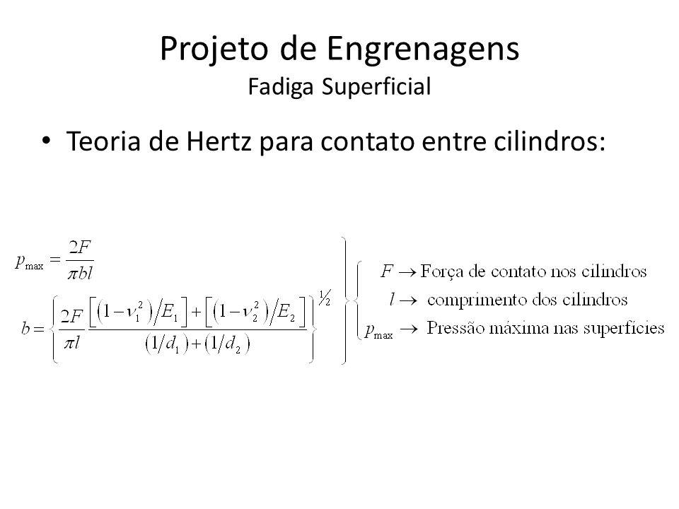 Projeto de Engrenagens Fadiga Superficial